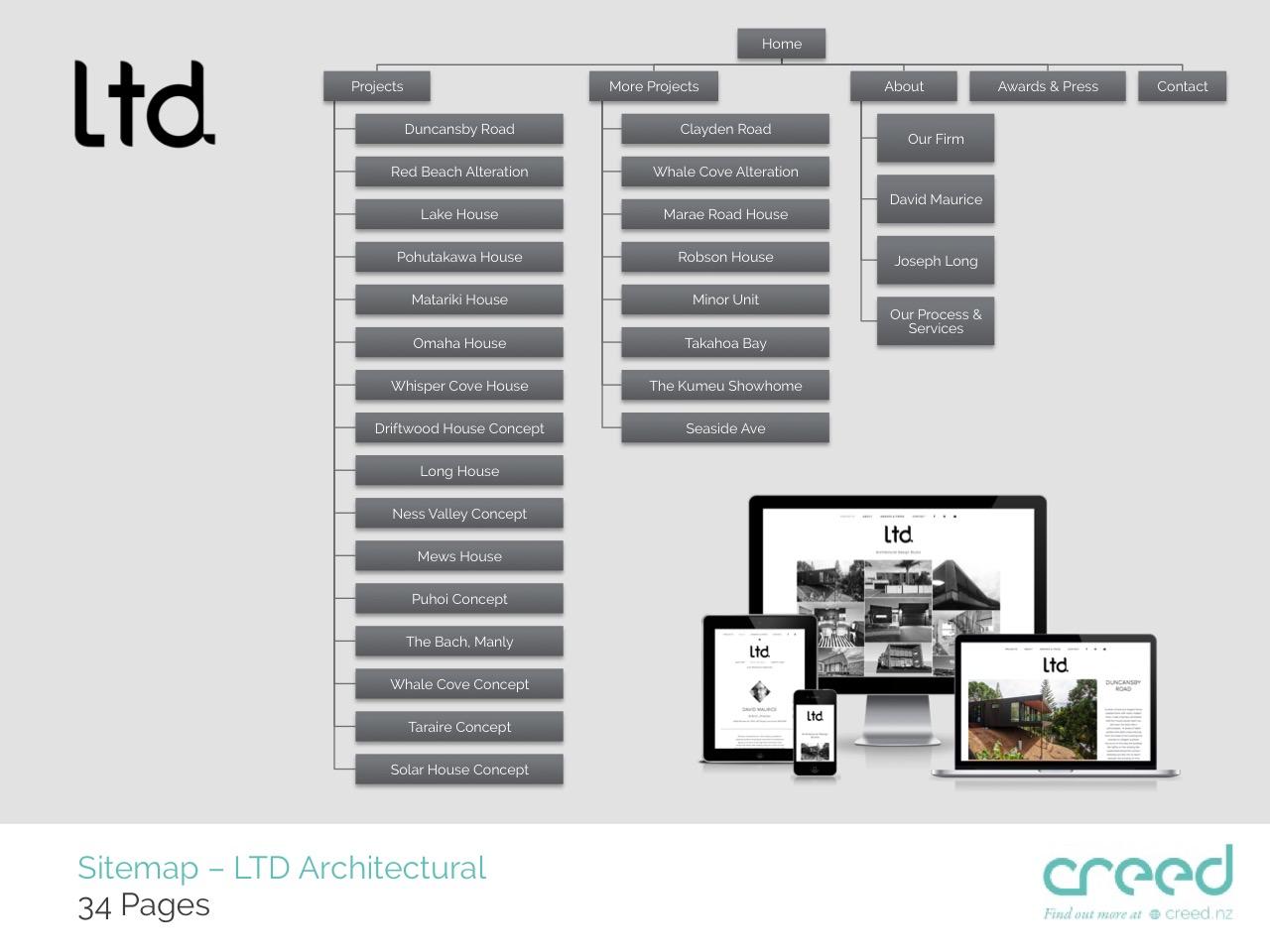 LTD Architectural