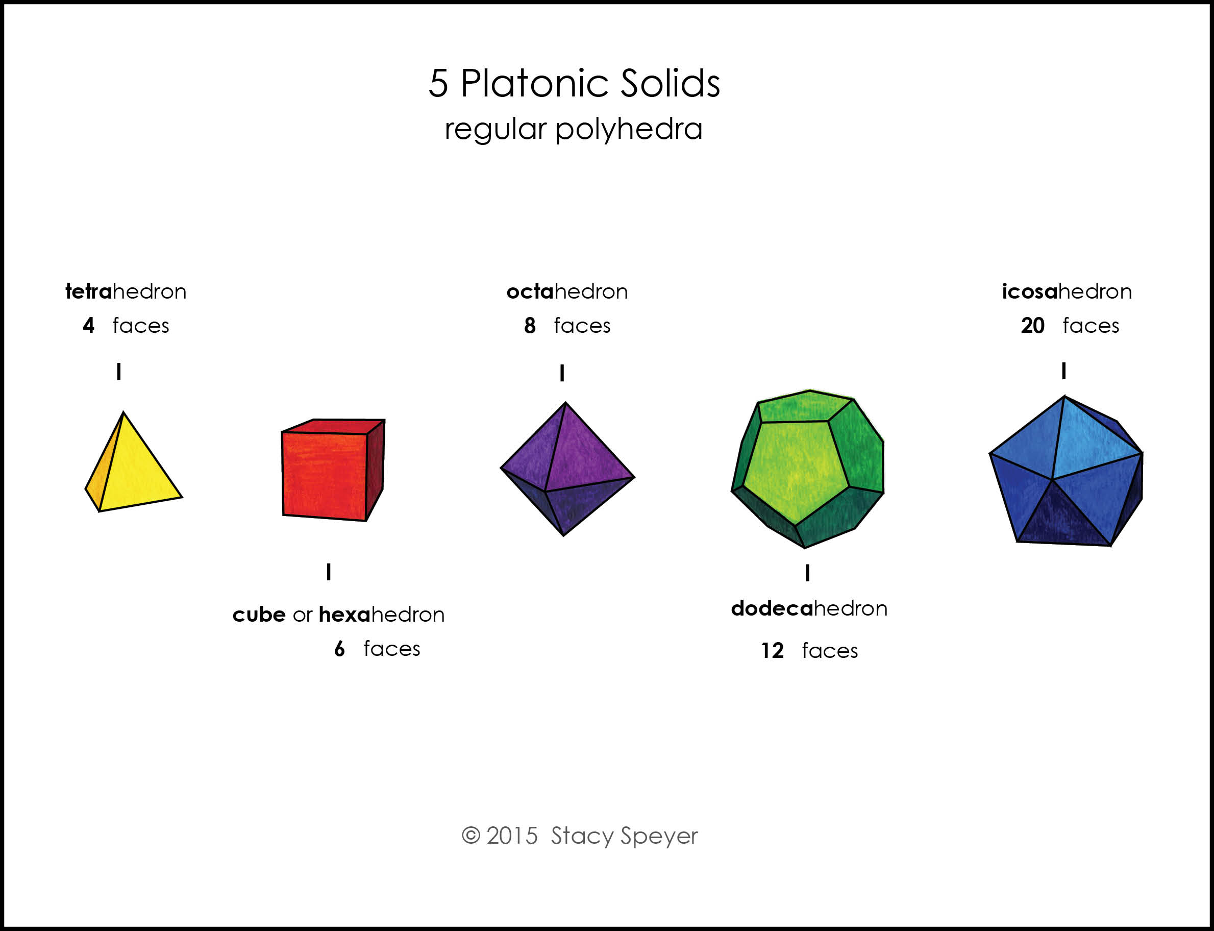 5Platonics1.jpg
