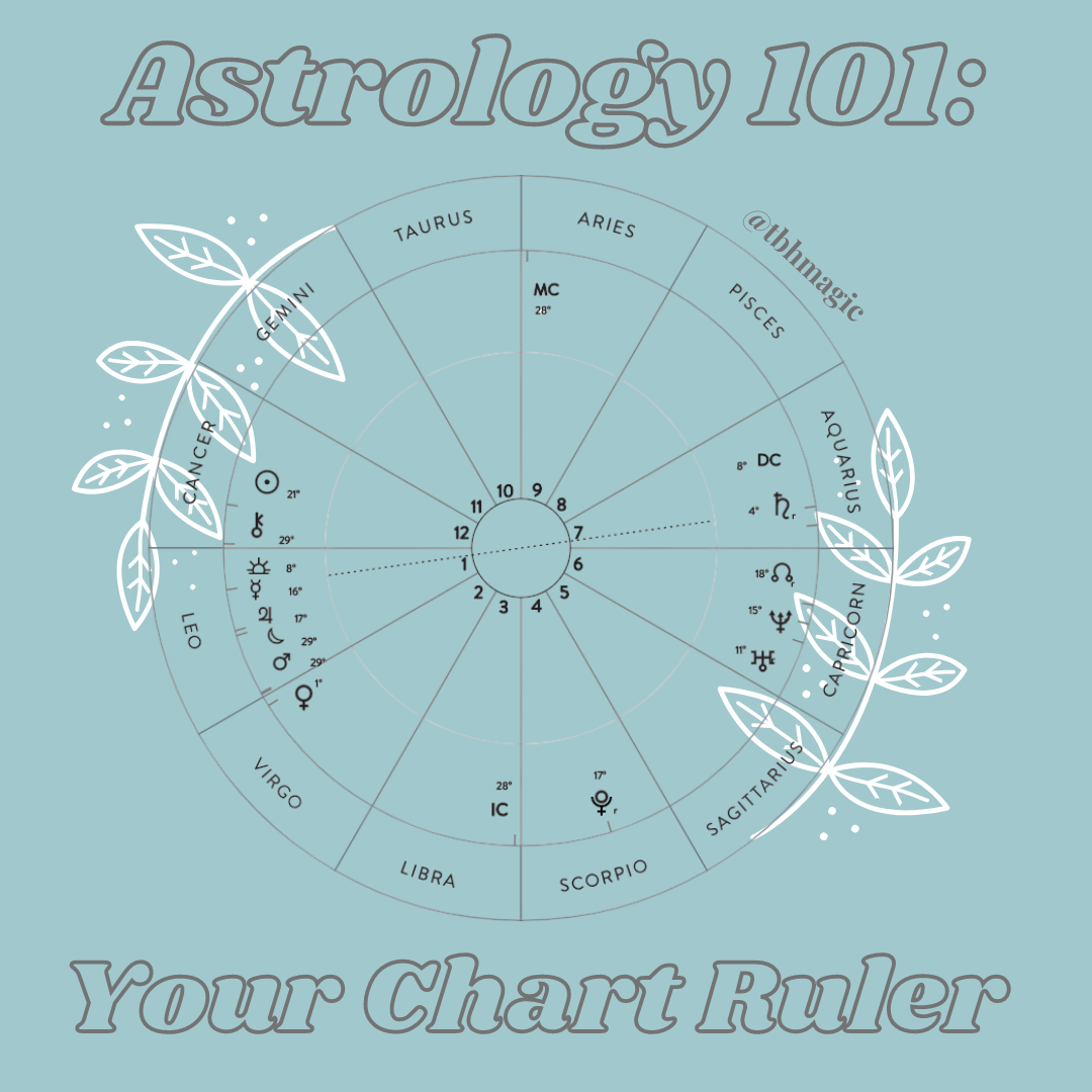 Your Astrological Chart Ruler — The Zen Succulent   Durham's ...