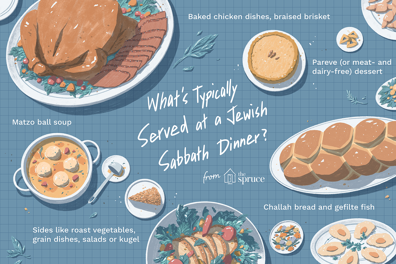 The Jewish Sabbath Dinner