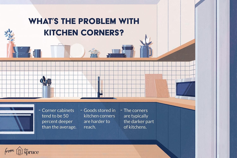 Corner Kitchen Cabinet Solutions.png