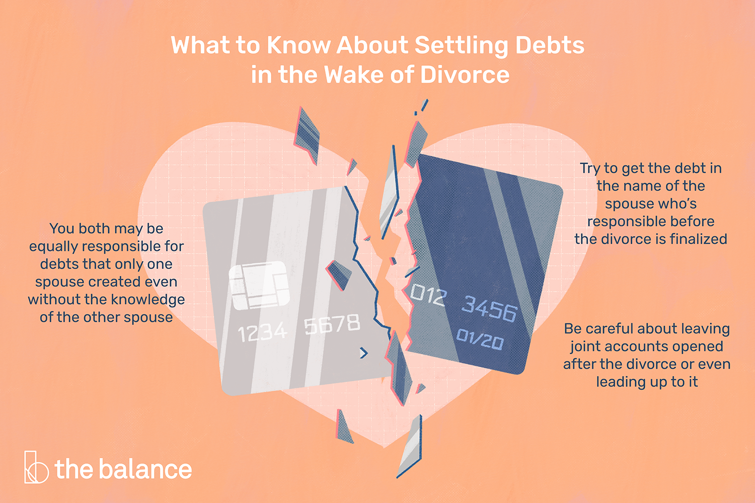 Divorce Settlements and How to Divide Up Debt