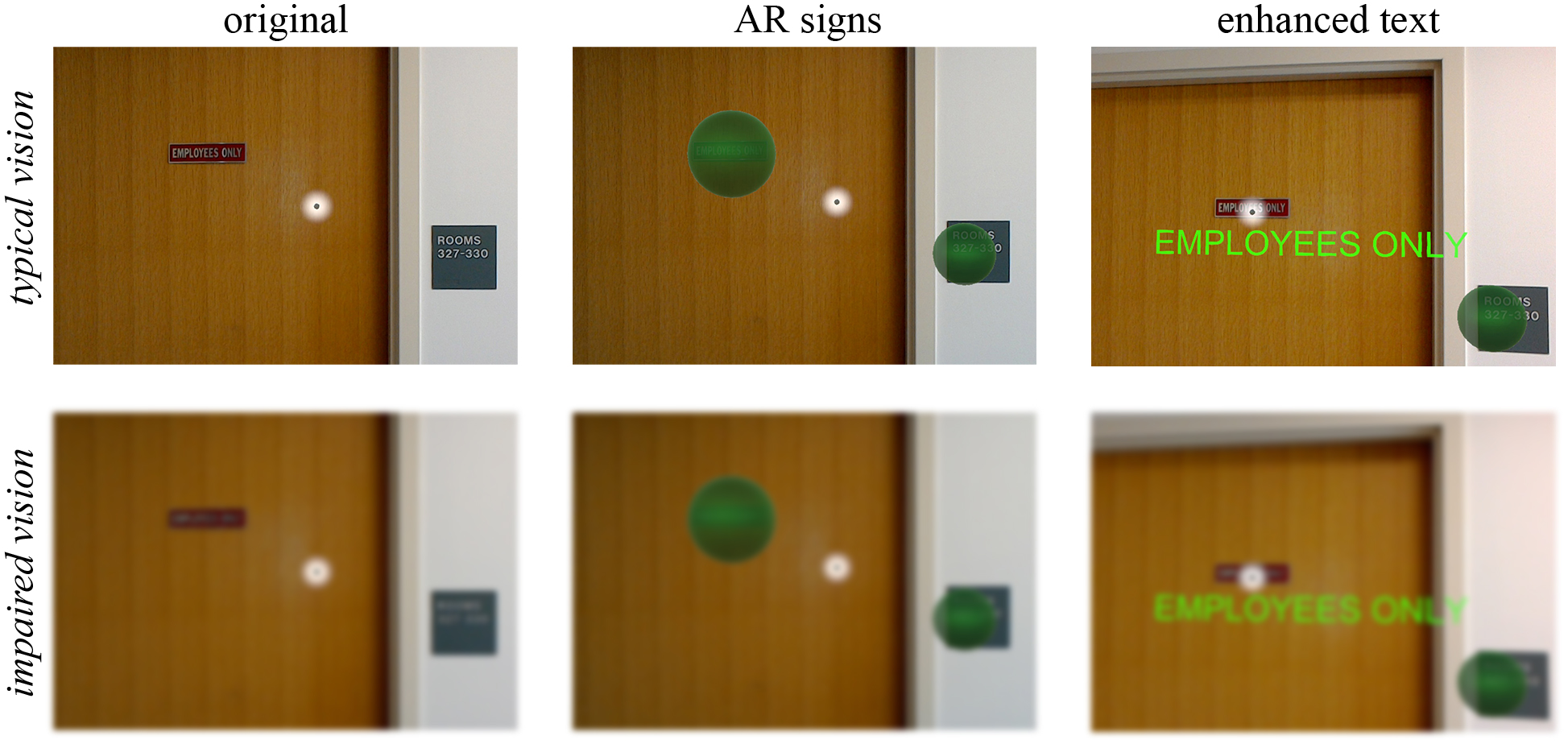 Figure from the paper illustrating the AR application in use (green spheres are areas tagged as text by the AR app).