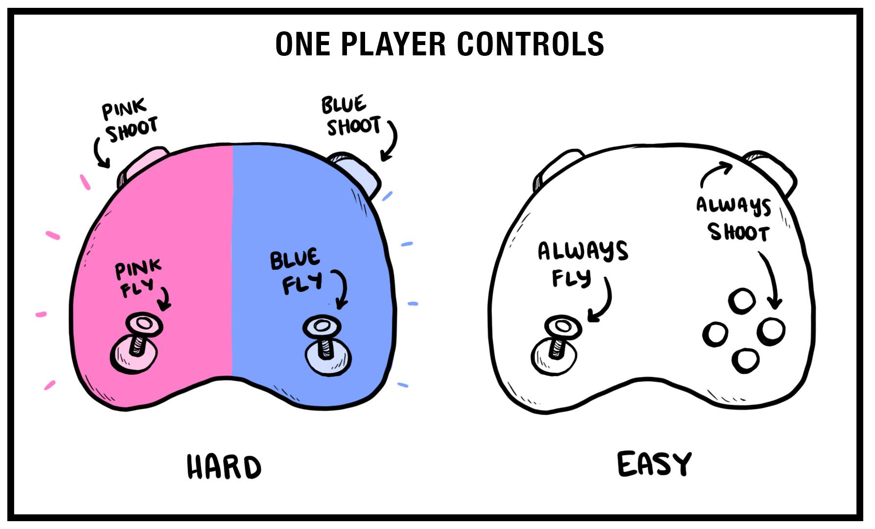 controllers 1P.jpg