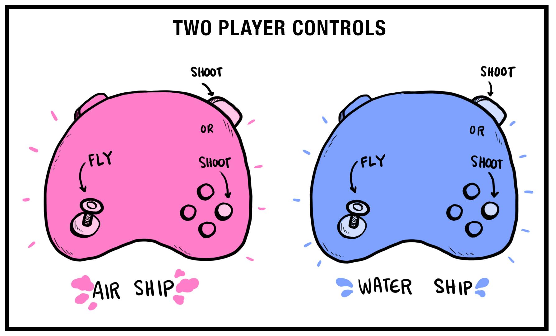 controllers 2P.jpg