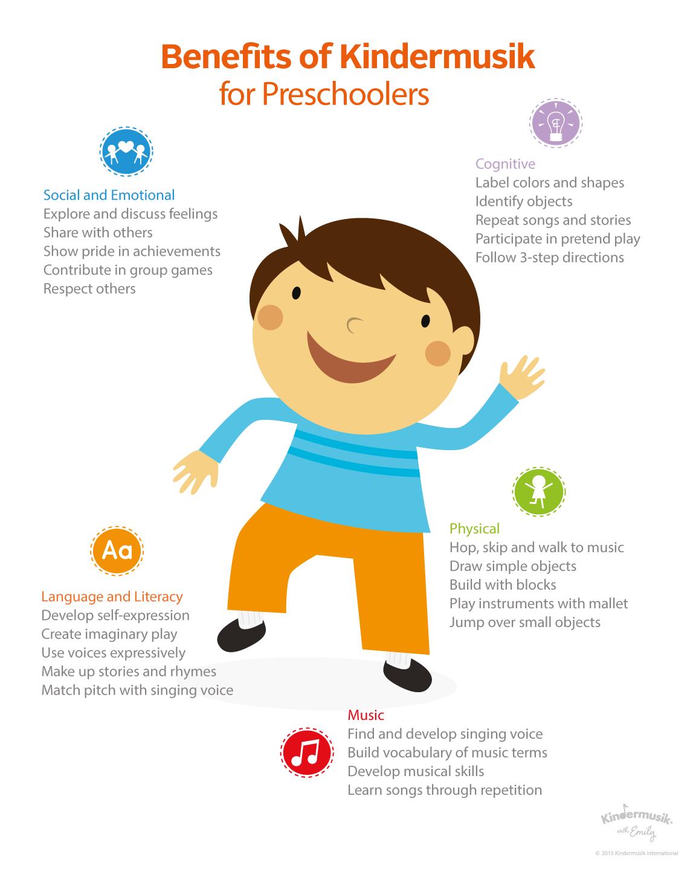 benefits-of-kindermusik-for-preschooler-poster.png