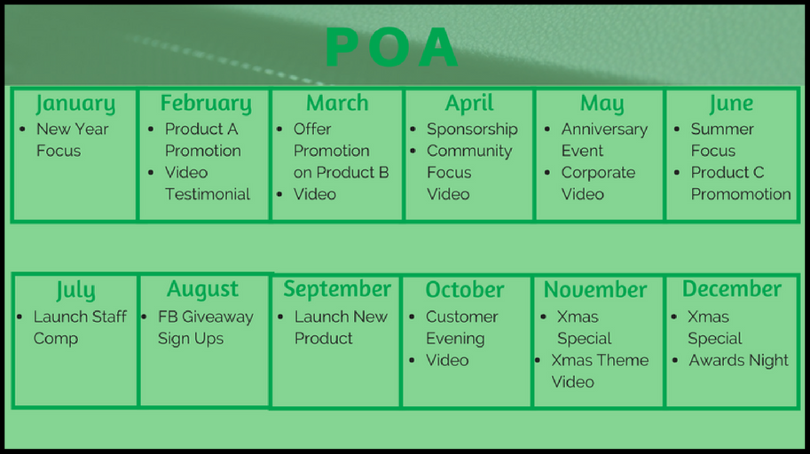 Sample of month to month focus overview.