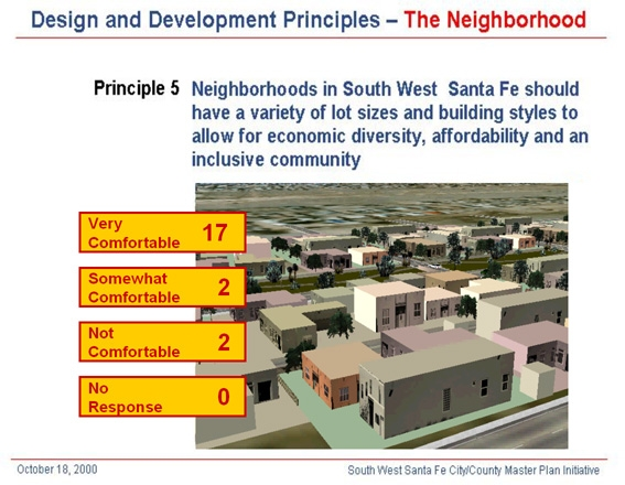 Southwest Santa Fe City