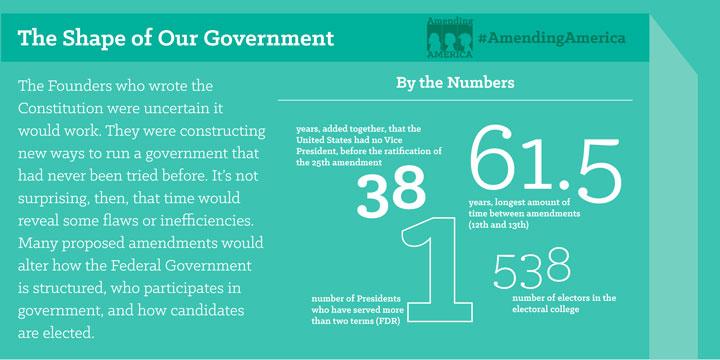 BOR-shape-government-m.jpg