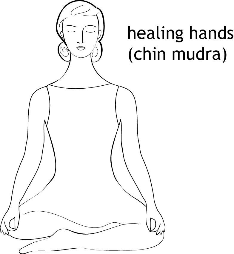 Meditation Postures_chin.jpg