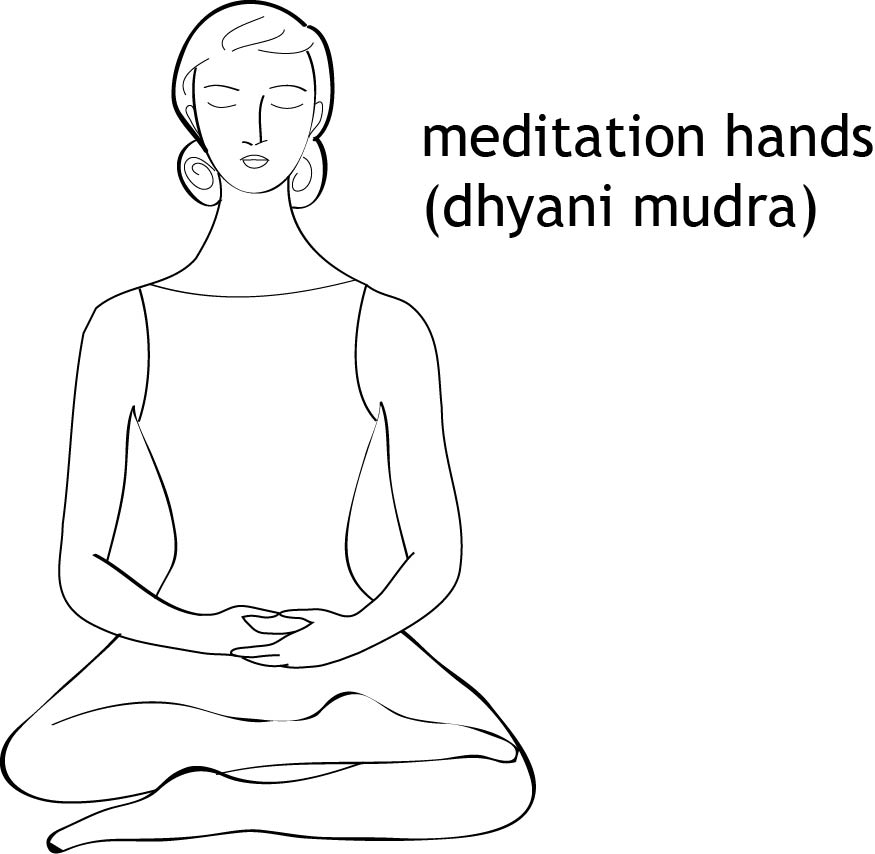 Meditation Postures_dhyani.jpg