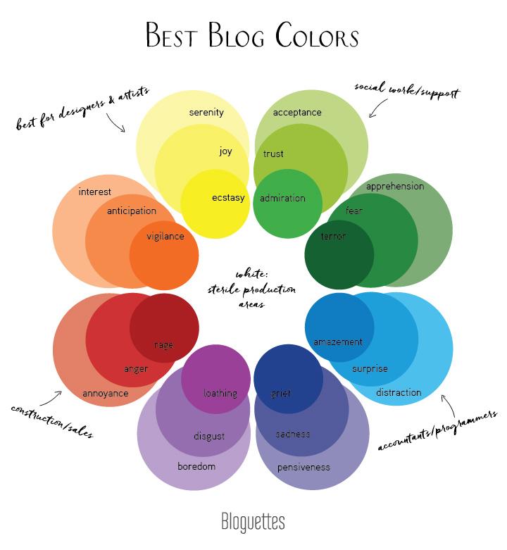 BloguettesColorProductivity-BlogColors-01.jpg