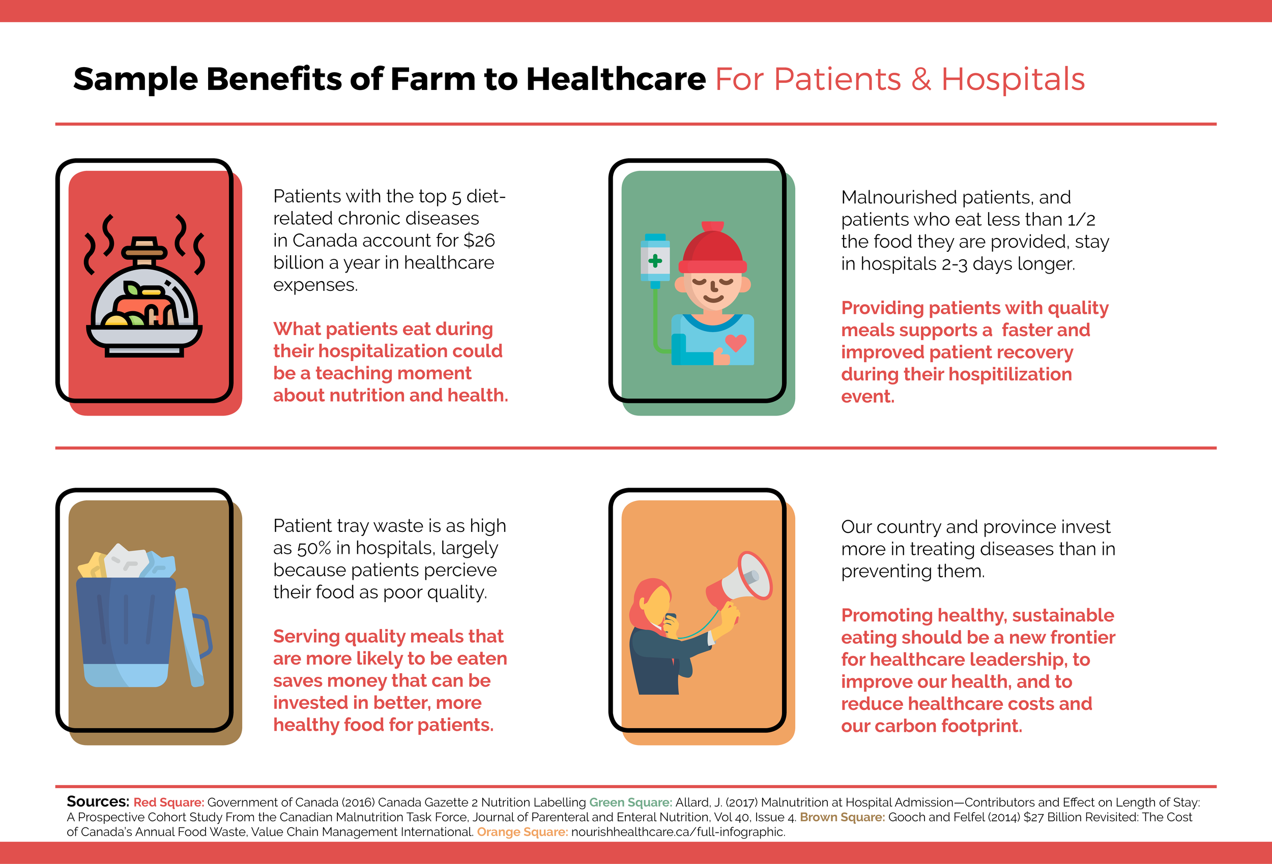 Farm to Healthcare benefits.png