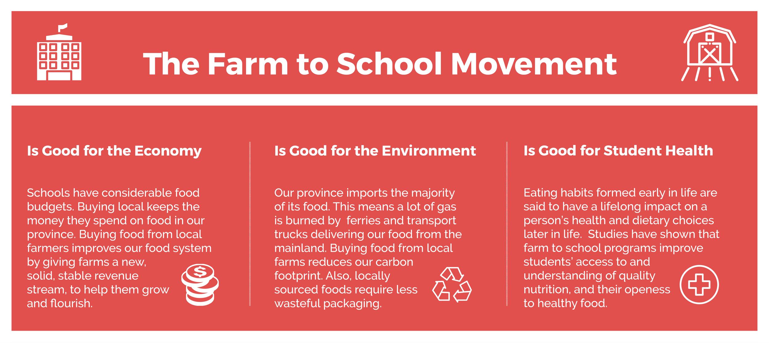 Farm to School benefits 2.png
