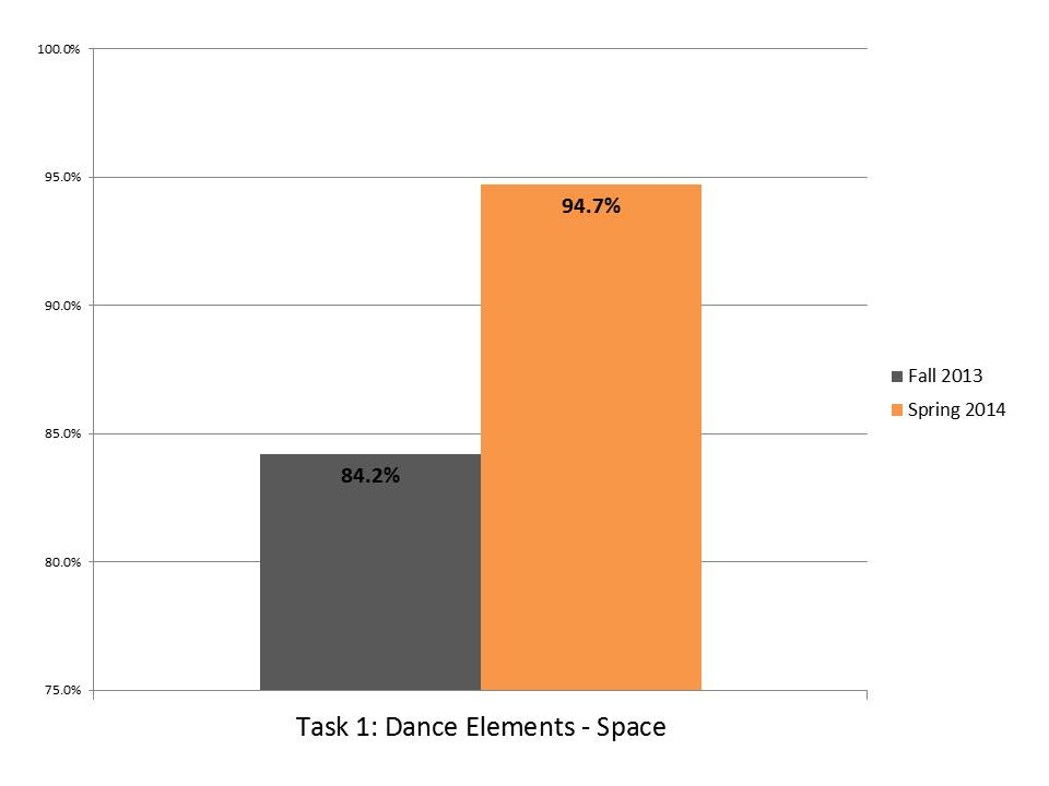 Task 1 Dance Elements Space.JPG