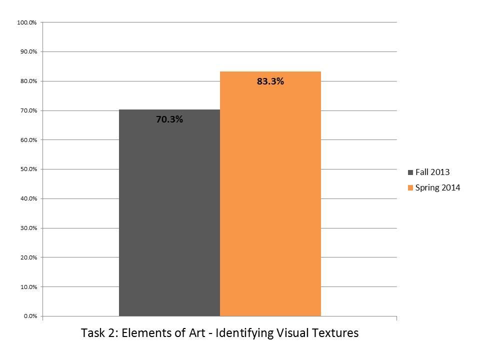 Task 2 Identifying Visual Textures.JPG