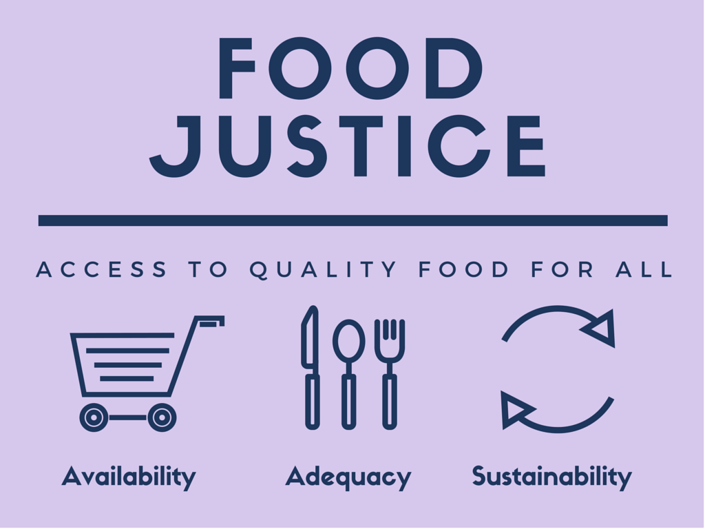 Food Justice(1).png