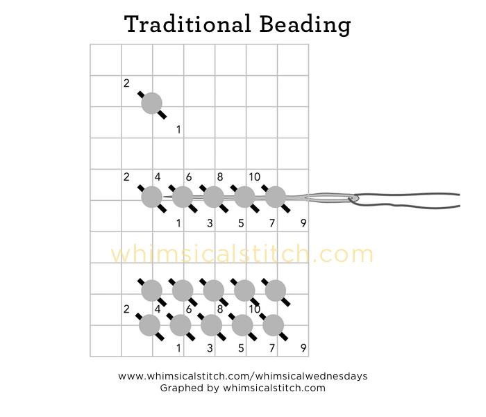 Traditional Beading.jpg