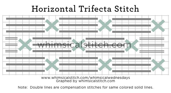Horizontal Trifecta.jpg
