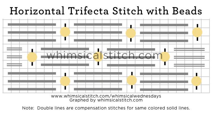 Horizontal Trifecta with Beads.jpg