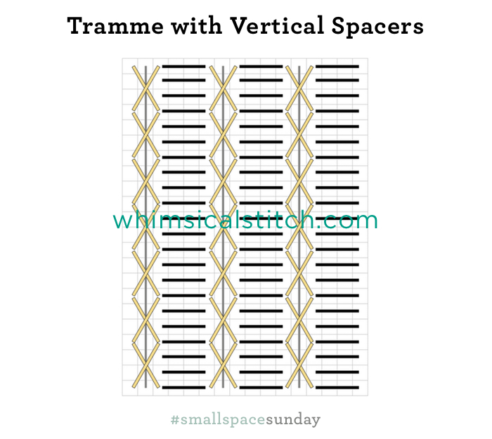 Sequence: 1. Dark gray vertical lines (aka base threads) 2. Yellow lines (aka accent threads) 3. Black lines