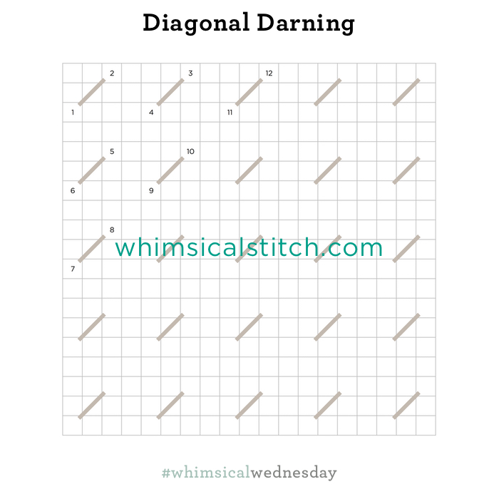 Click on image to see on whimsicalstitch.com's Pinterest account.Visit pinterest.com/whimsicalstitch/whimsicalwednesday for a library of all #whimsicalwednesday and #smallspacesunday stitch diagrams.