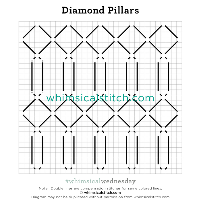 Click on image to see on whimsicalstitch.com's Pinterest account. Visit pinterest.com/whimsicalstitch/whimsicalwednesday for a library of all #whimsicalwednesday and #smallspacesunday stitch diagrams.