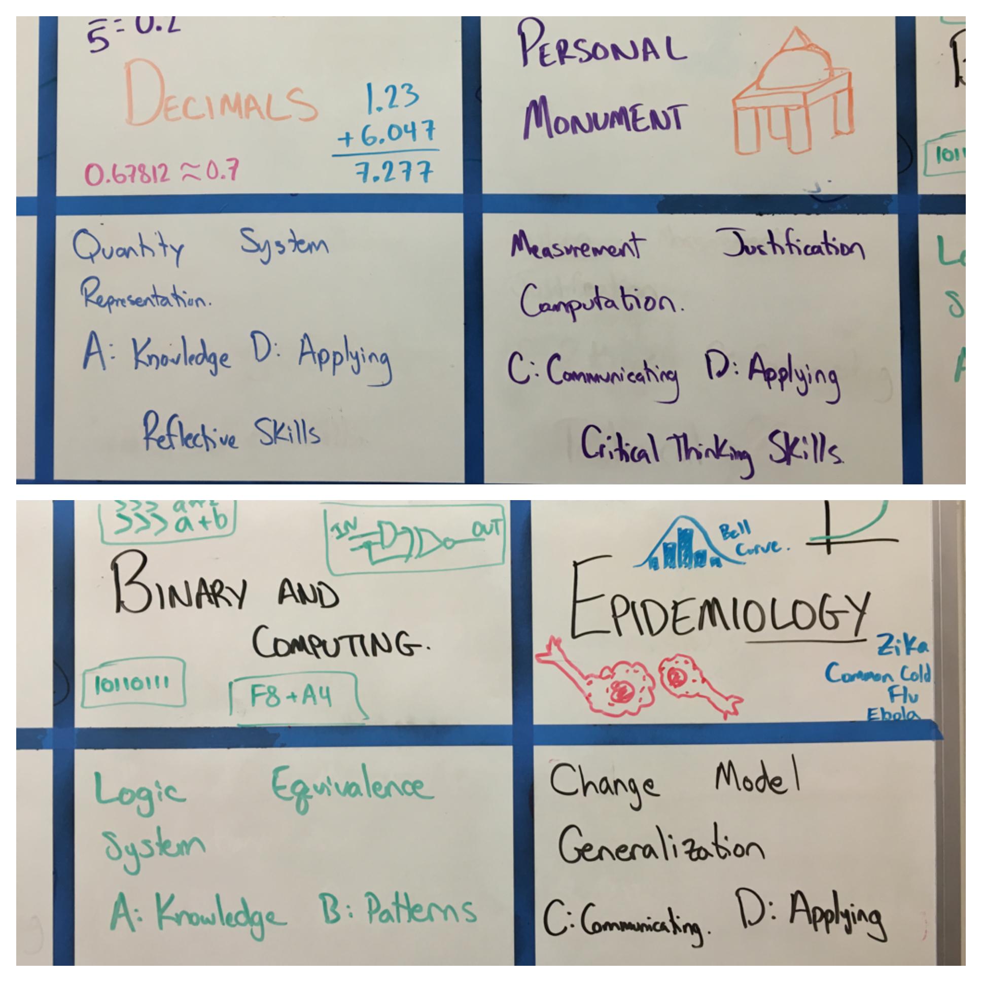 Current units in mathematics.