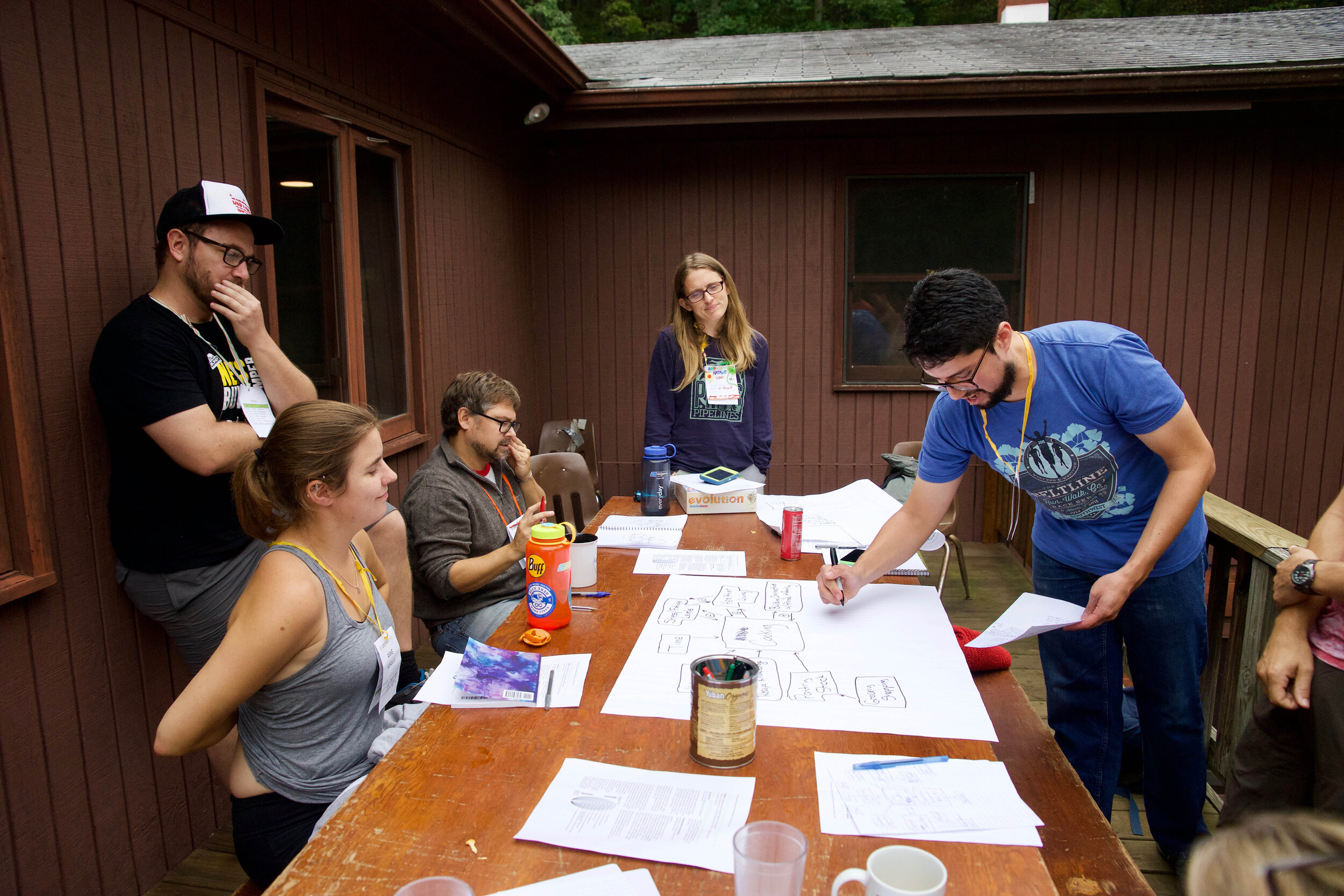 Leading an unconference workshop