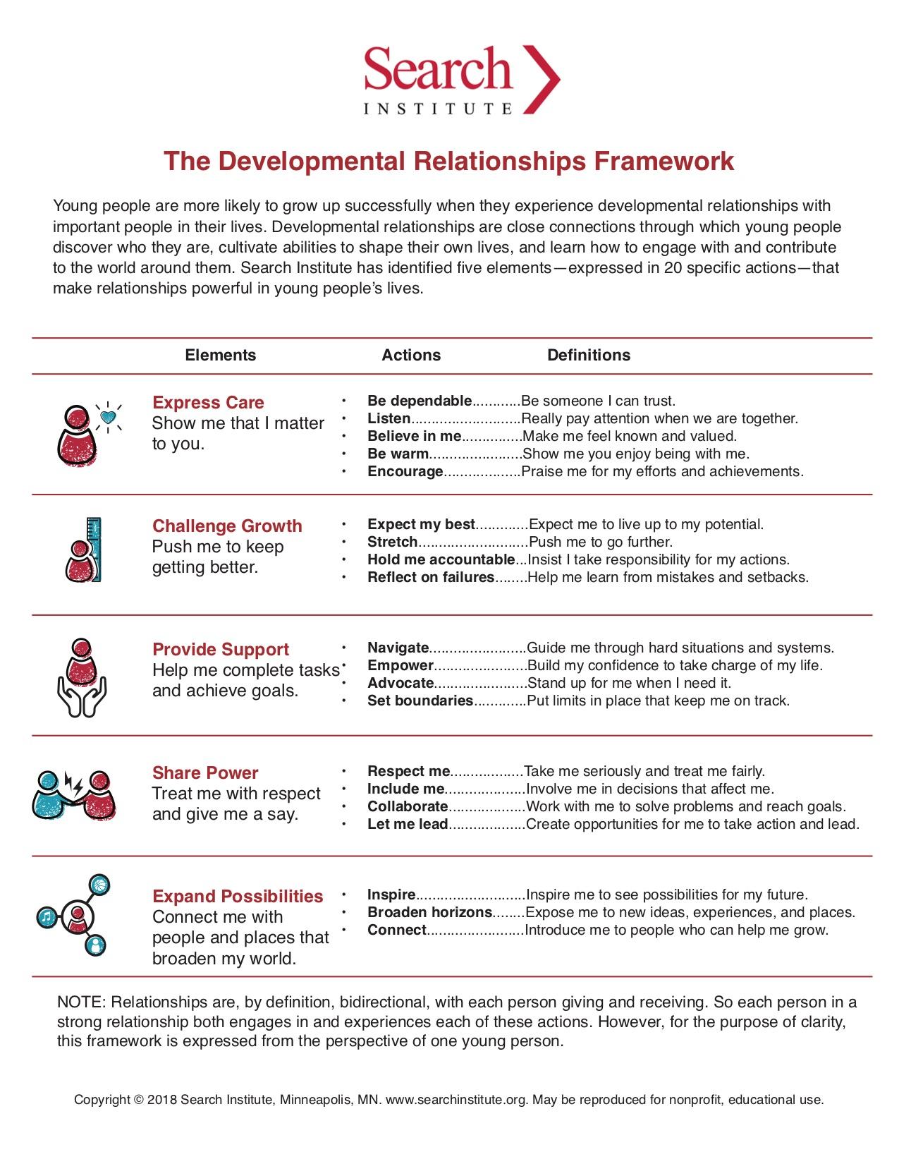 Developmental Relationships Framework.jpg