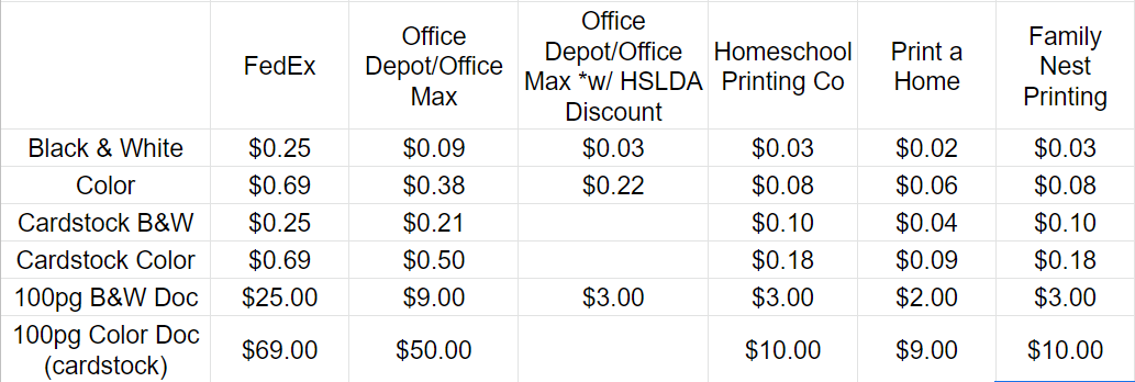 printing comparison.PNG