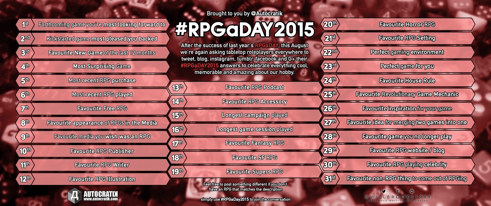 RPG a day 2015