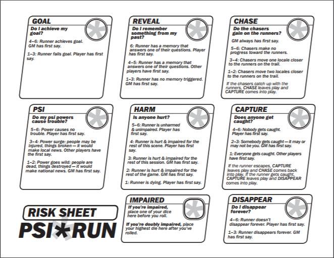 The Psi*Run risk sheet