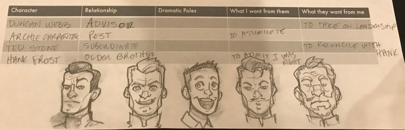 Groovy portraits from one of the Games on Demand