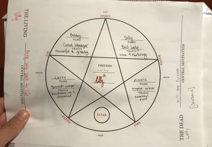 The pentagram which sits between the players