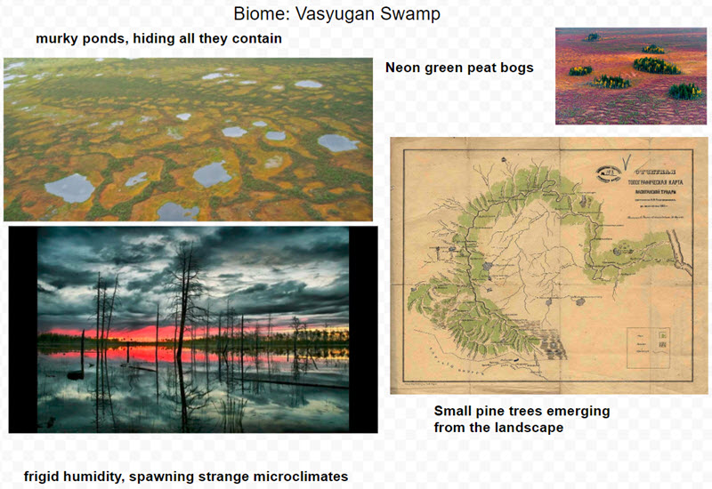 Our biome and setting images