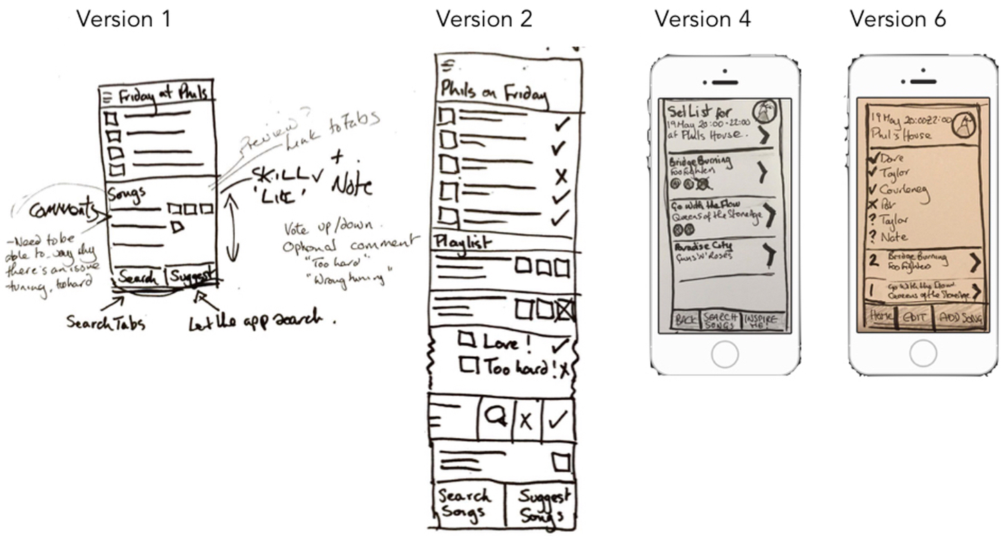Evolving the app through sketched wireframes