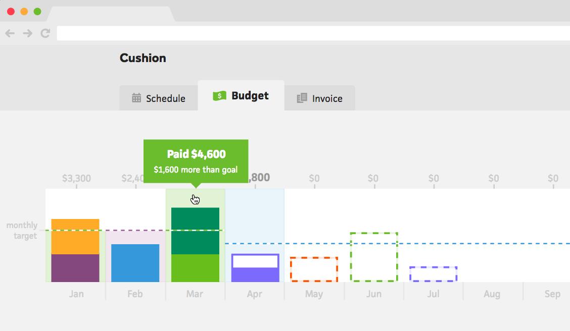 Cushion's financial goal tracker