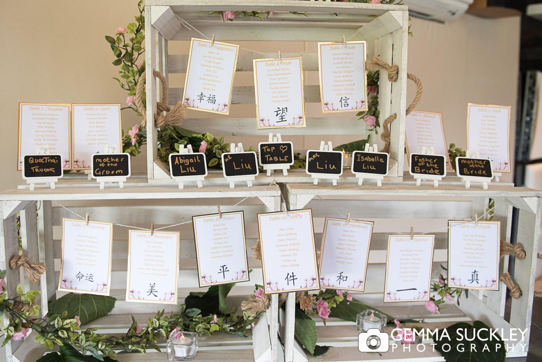Seat plan at a wedding at the moorlands inn