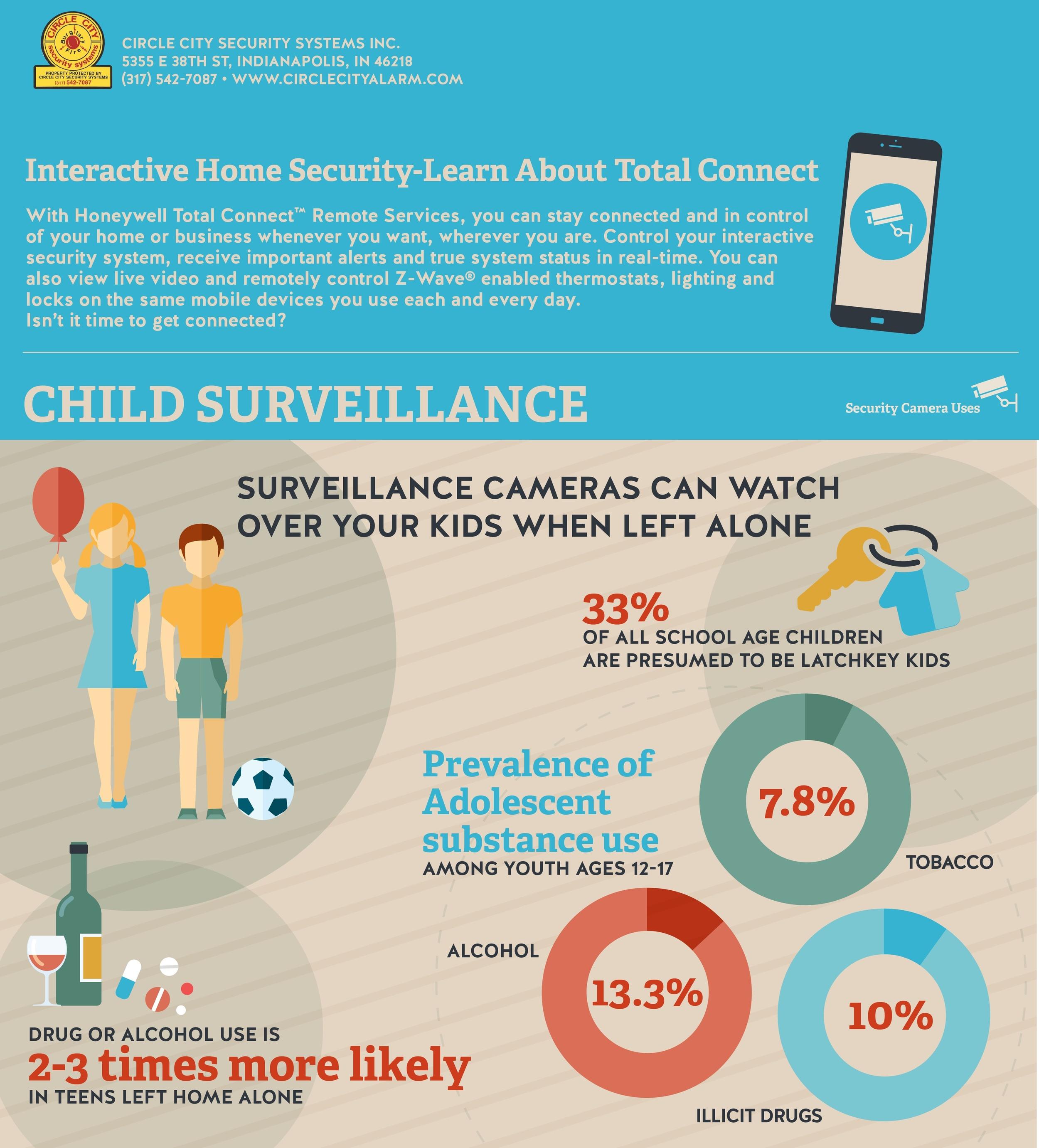 child surveillance-circle city alarm