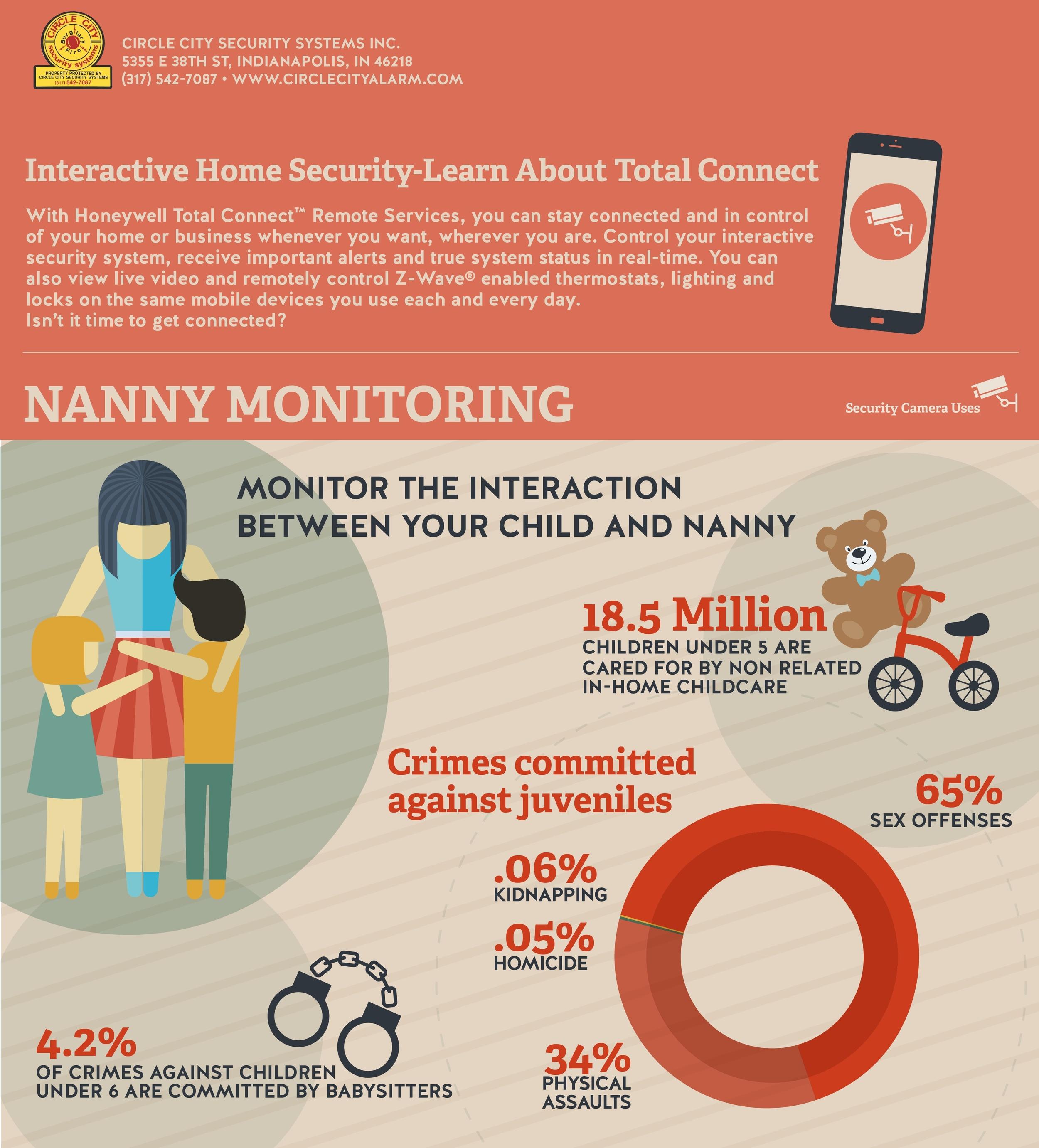 nanny monitoring-circle city alarm