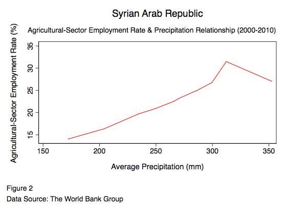 syria 2.png