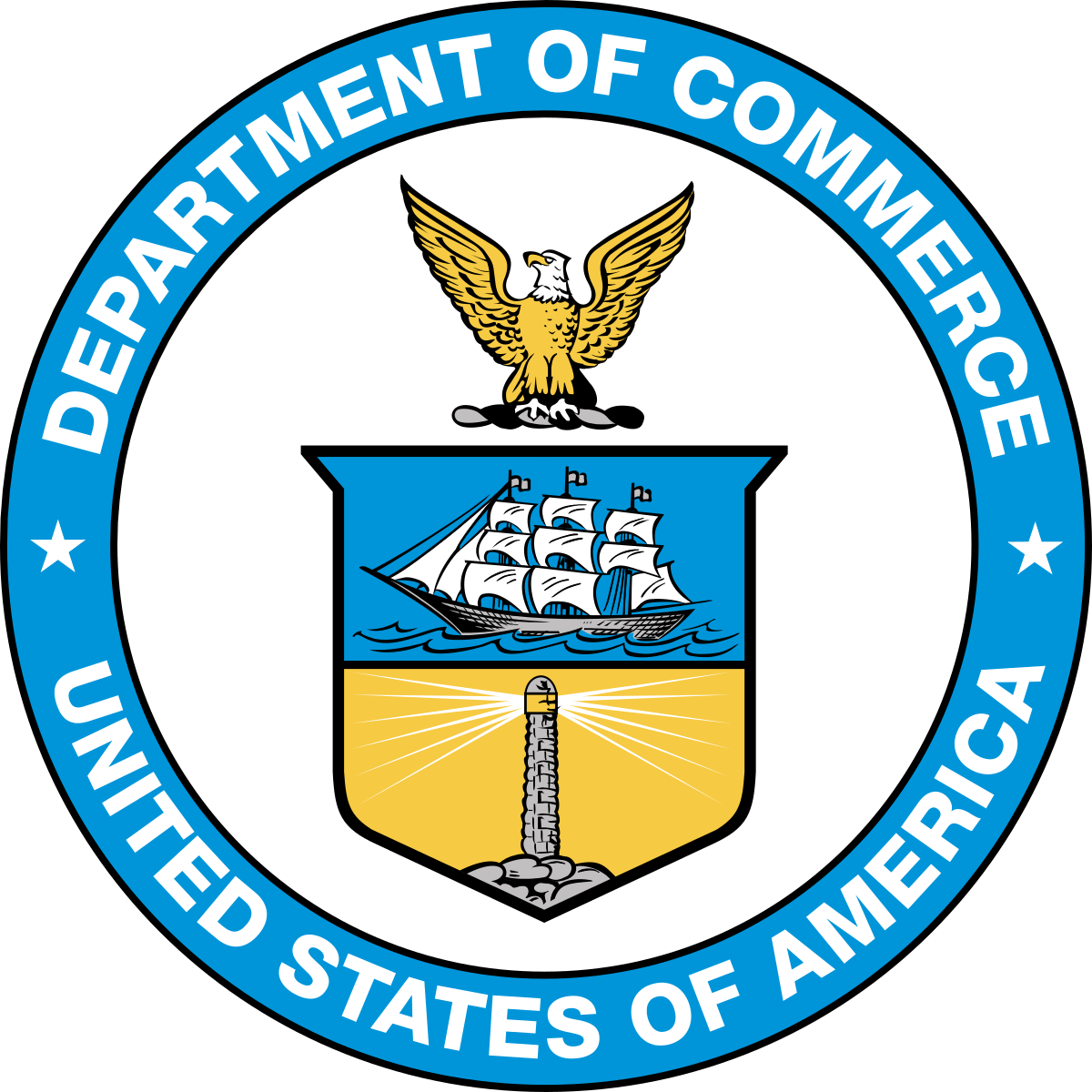 US Department of Commerce Sustainability