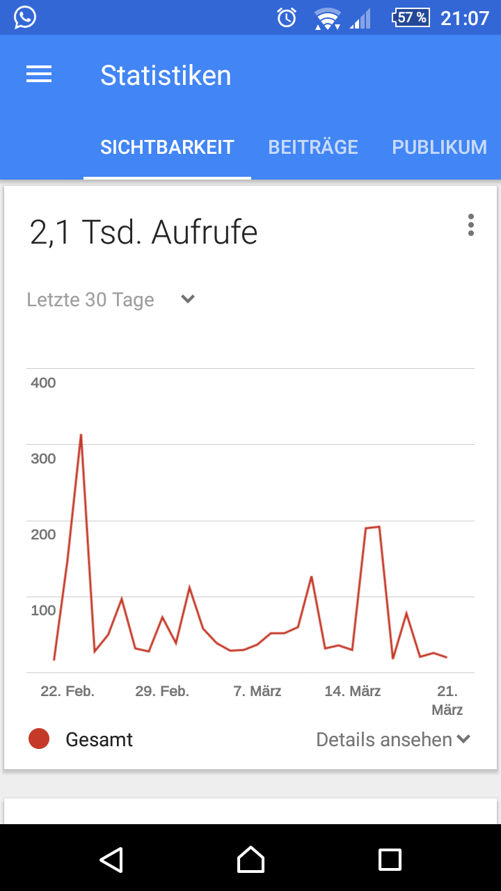 Statistiken auf Google My Business