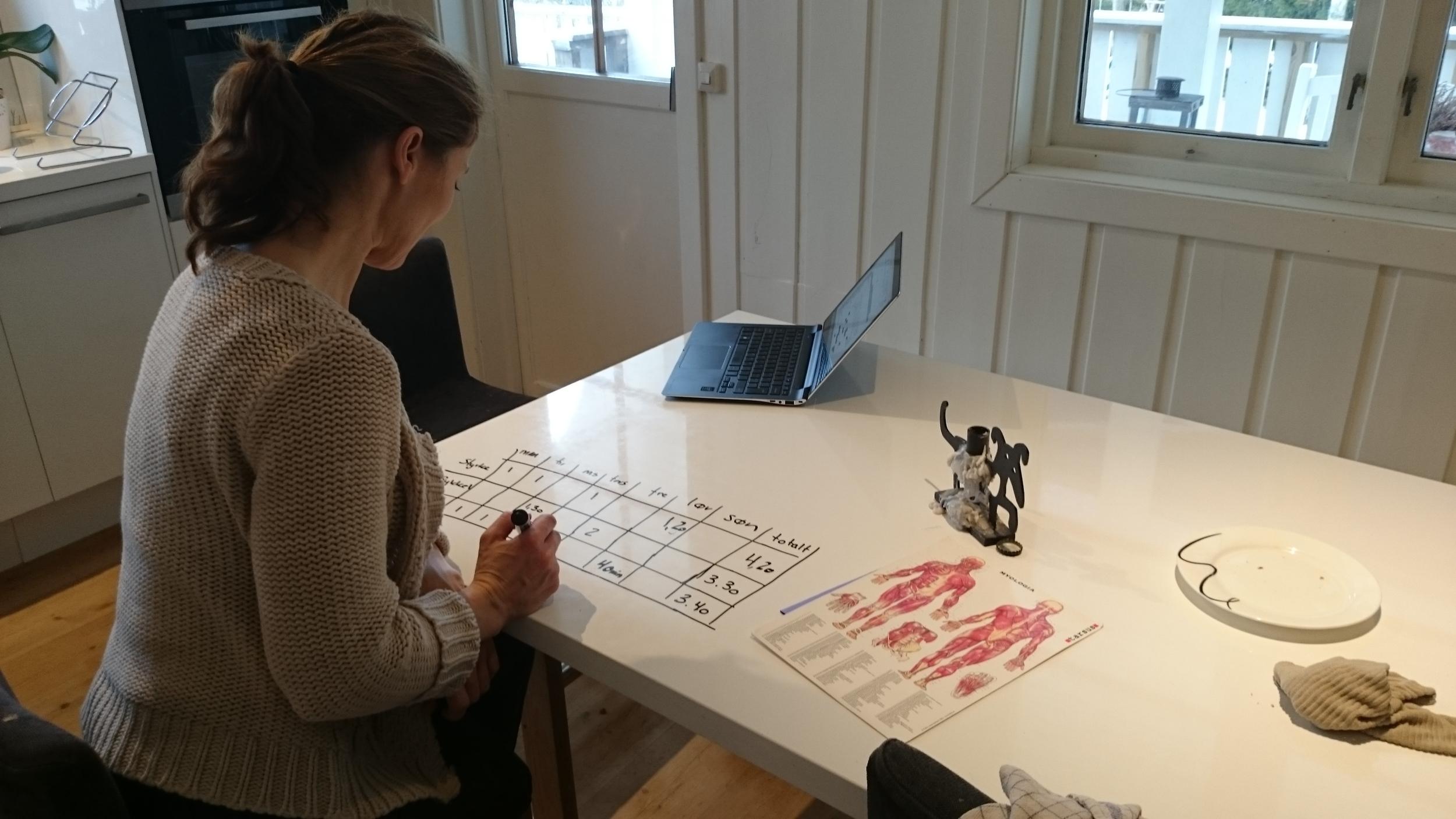 Brainstorming av 8ukersplanpå kjøkkenbordet