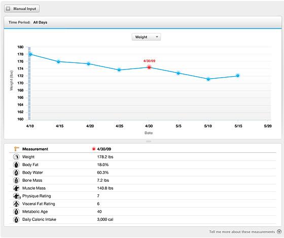 monitor-progress-02.jpg