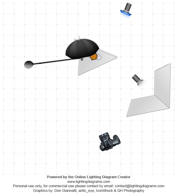 lighting-diagram-1433388056.png