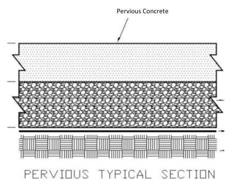 From top- Pervious concrete, open graded crushed drain rock, geotech fabric, sub-base