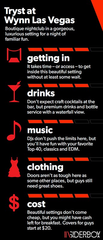 nightclubs_tryst_insider.jpg