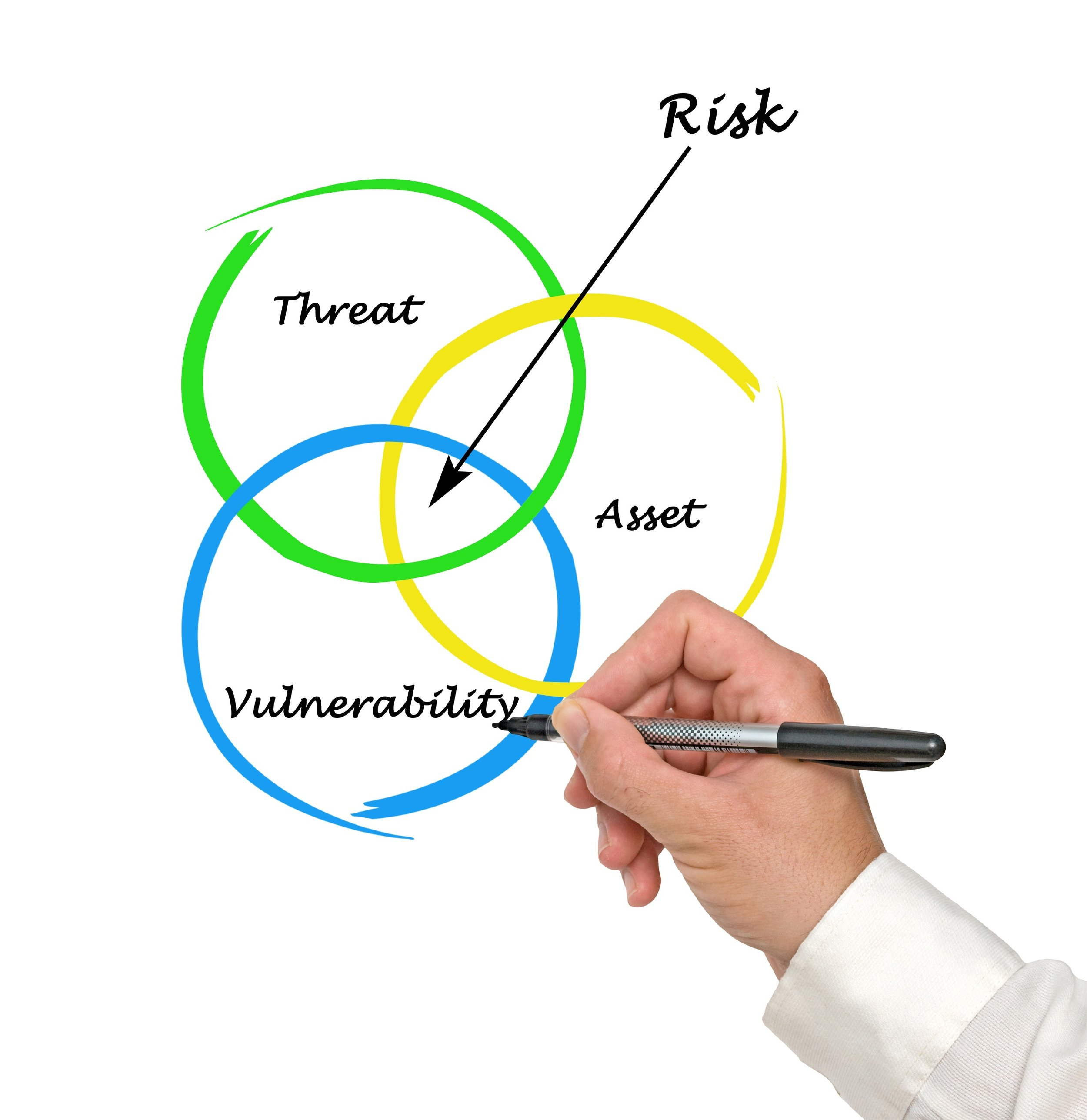 WHY MANAGED SECURITY SERVICES WORKS?